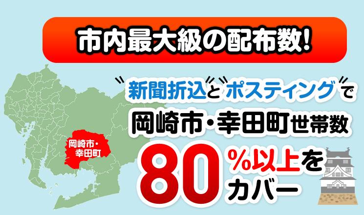市内最大級の配布数!新聞折込とポスティングで岡崎市・幸田町世帯数80%以上をカバー